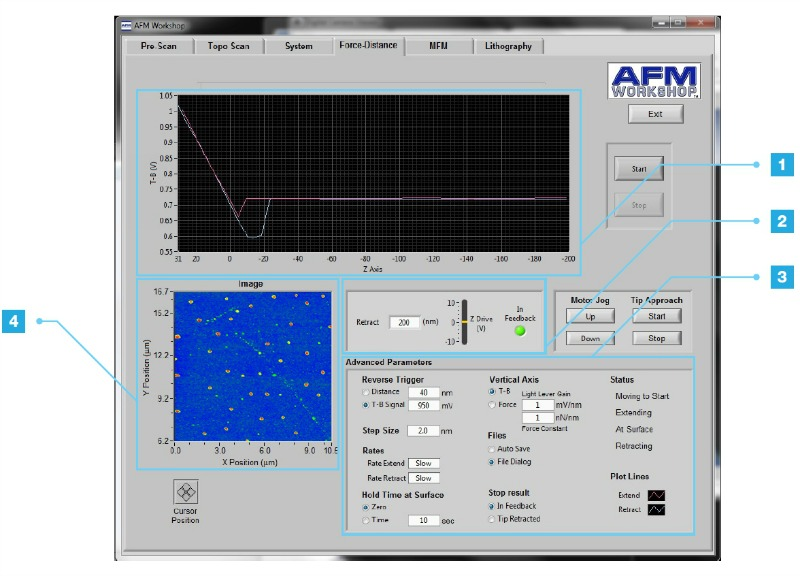 Advanced Force Distance Curve Atomic Force Microscopy software
