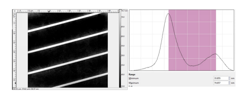 Atomic force microscope scan of patterned wafer 1 µm lines and histogram for height of 43 nm