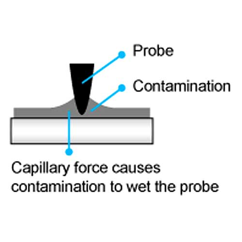 AFM Surface Contamination Solution in Tapping Mode Atomic Force Microscope