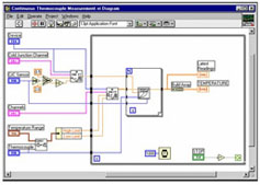 LabVIEW software screen for AFM