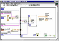 LabVIEW programming window